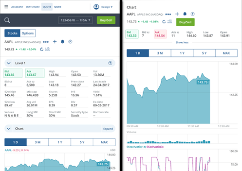 Questrade Mobile - Quotes / Charts